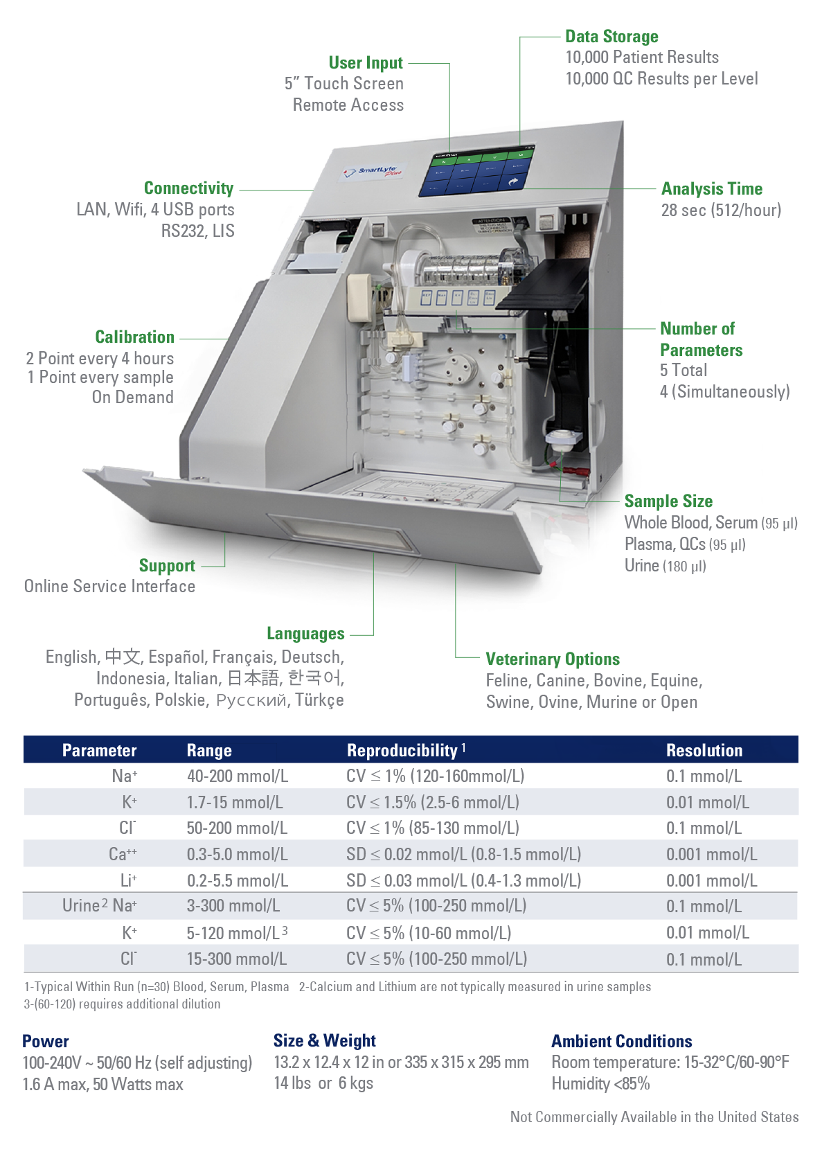 Smartlyte Plus - Specifications