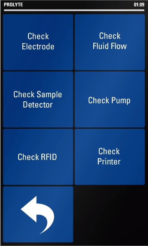 Prolyte® Electrolyte Analyzer with Onscreen Keyboard